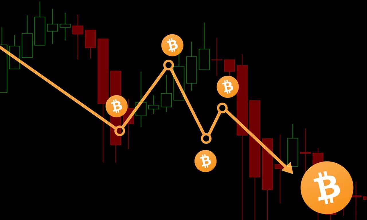 17.05.19 Update trhu – Bitcoin, dominancia, kapitalizácia.
