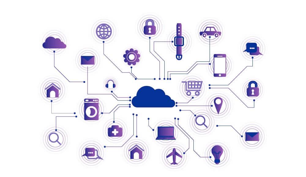 20.06.20 Internet of things (IoT)