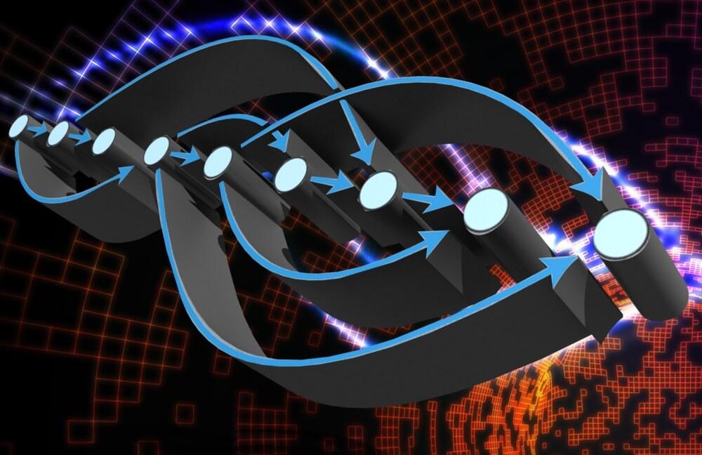 01.10.20 Direktívny acyklický graf (DAG) v kryptomenách.