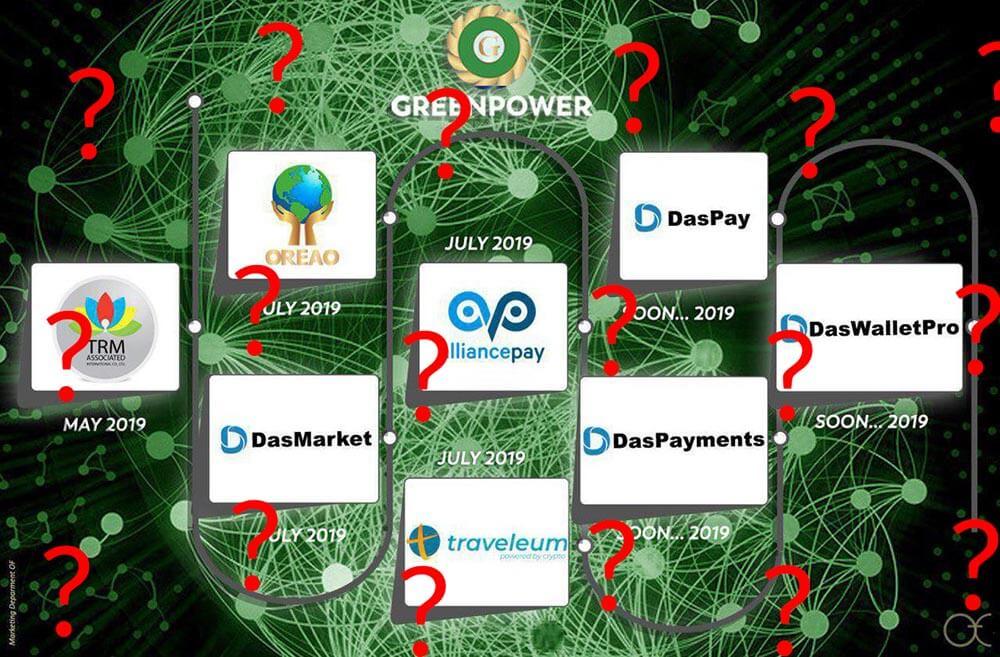 12.10. DasCoin alebo GreenPower? Ďalší podvod?